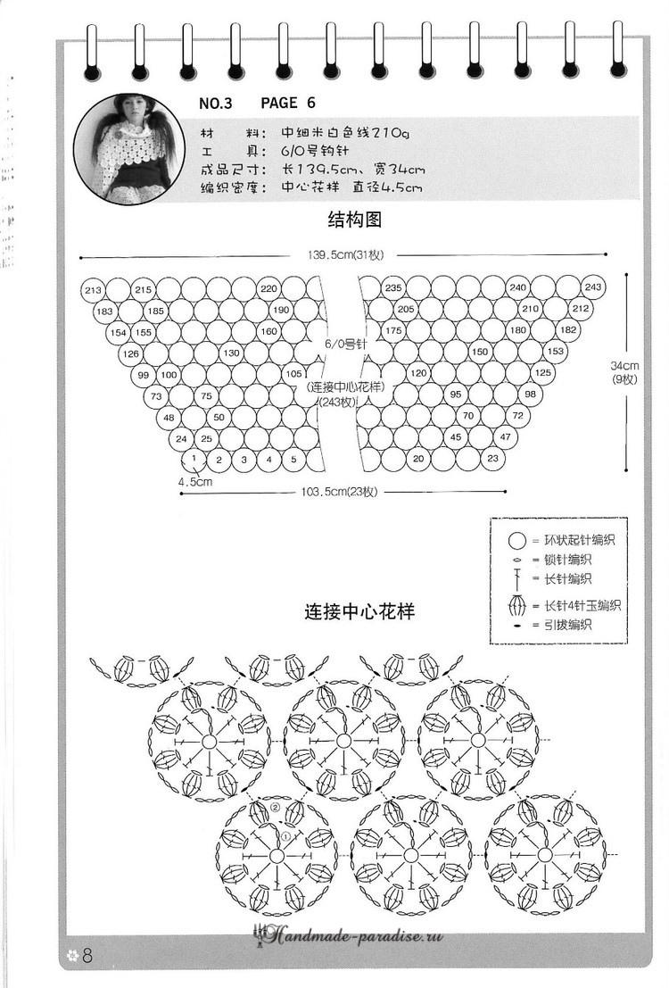 Шали, пончо и накидки в японском журнале со схемами (8)