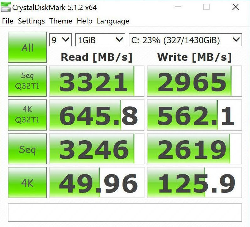 Benchmark ASUS ROG GX800 standard mode High-End Gaming Notebook untuk para 'Sultan'
