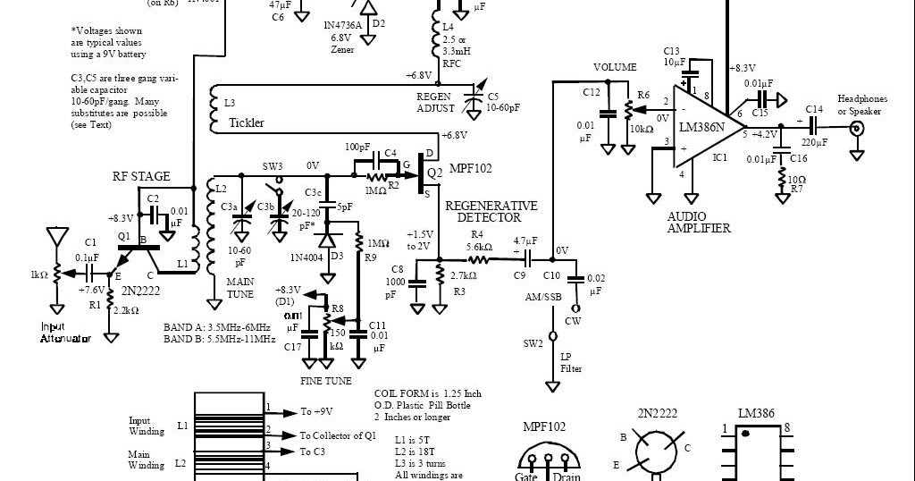 Radio receivers: Simple regenerative Radio Receiver by