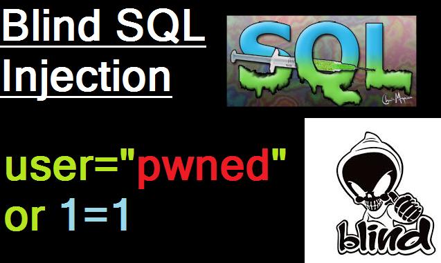 Blind SQL Injection - Kali Linux Hacking Tutorials