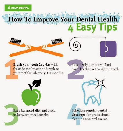 Daily dental care made simple
