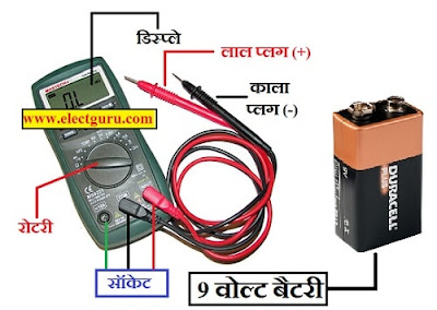 parts of a multimeter and their functions
