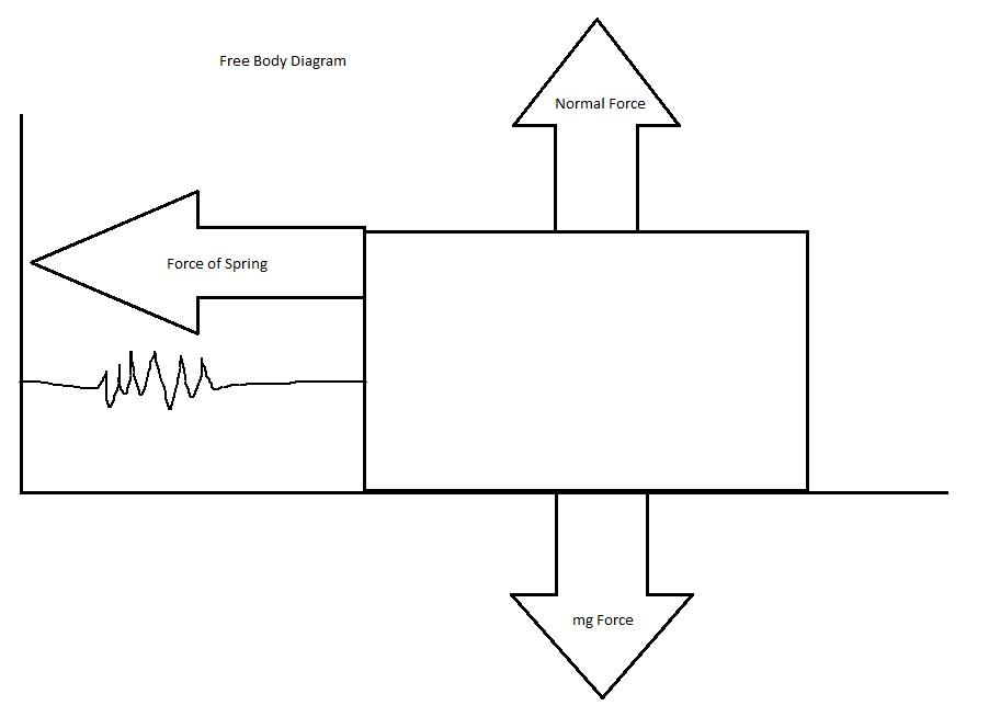 homework helper simple oscillator problem spring and a block. Black Bedroom Furniture Sets. Home Design Ideas