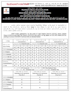 ISRO Driver Recruitment 2017-18