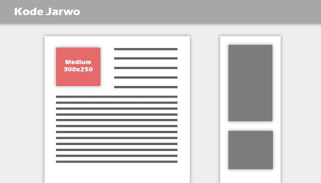 Medium Rectangle - 300x250 - Kiri Awal Paragraf