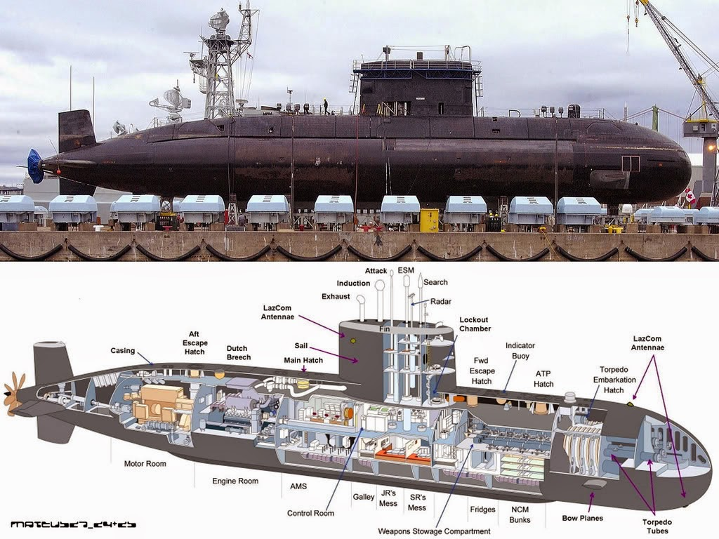 gendyn contracted for components on next generation of navy subs 3