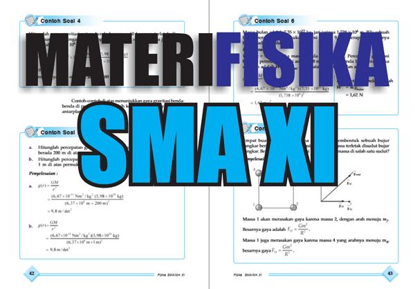 Materi Fisika SMA Kelas XI Semester 1/2 Lengkap