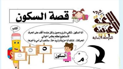 اهم الاوراق المقررة في منهج العربي للصف الاول الابتدائي 2019 ترم تاني