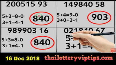 Thai Lottery 3up HTF exclusive pairs total tips 16 December 2018