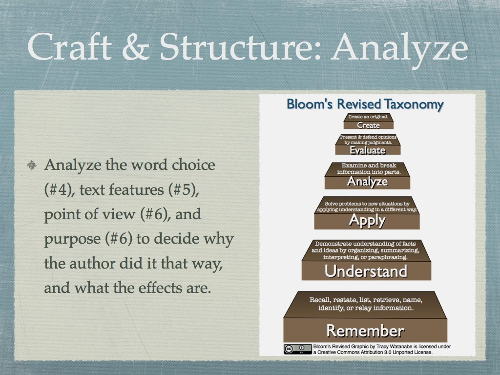 small resolution of Craft and Structure