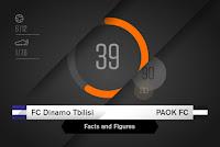 Στατιστικά στοιχεία σχετικά με την αναμέτρηση Ντιναμό Τιφλίδας - ΠΑΟΚ