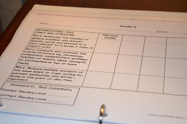 Literacy & Math Ideas Common Core Graphic Organizers