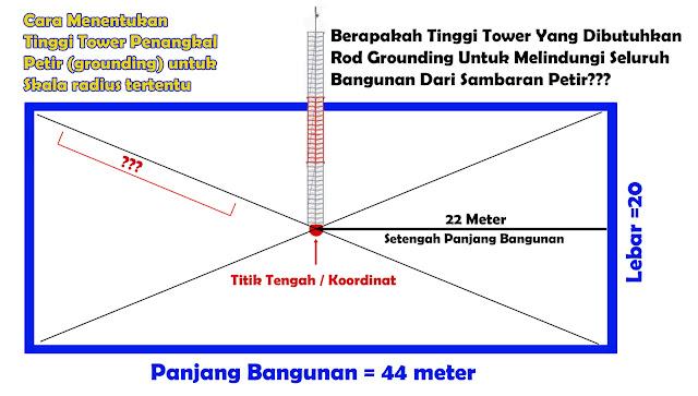 Cara Menentukan Tinggi Tiang ROD Penangkal Petir (Grounding)