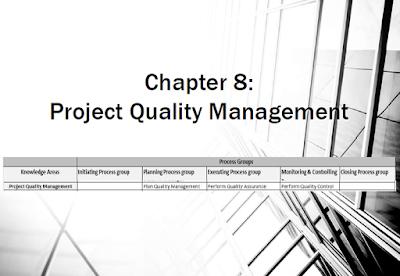 Manajemen Proyek - Project Quality Management