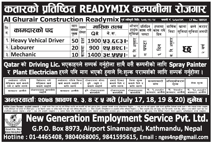 Jobs in Qatar for Nepali, Salary Rs 53,683