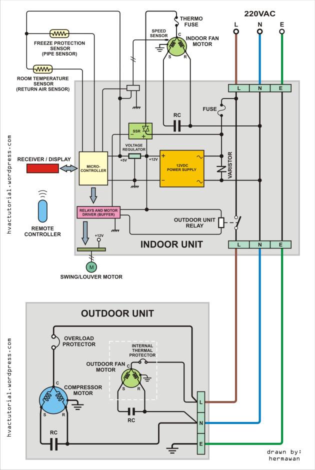 12 Diagram Kelistrikan Pendingin Udara | Blog PPART