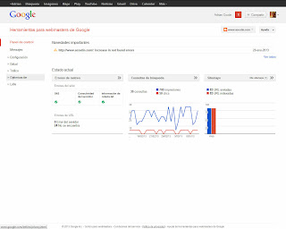 Reporte de Estado Actual del panel de control de Google Search Console