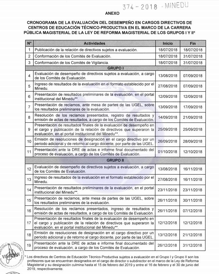 Cronograma de Evaluación de Desempeño Directivo 2018
