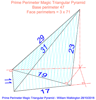 A Magic Triangular Pyramid with Prime Number Perimeters.