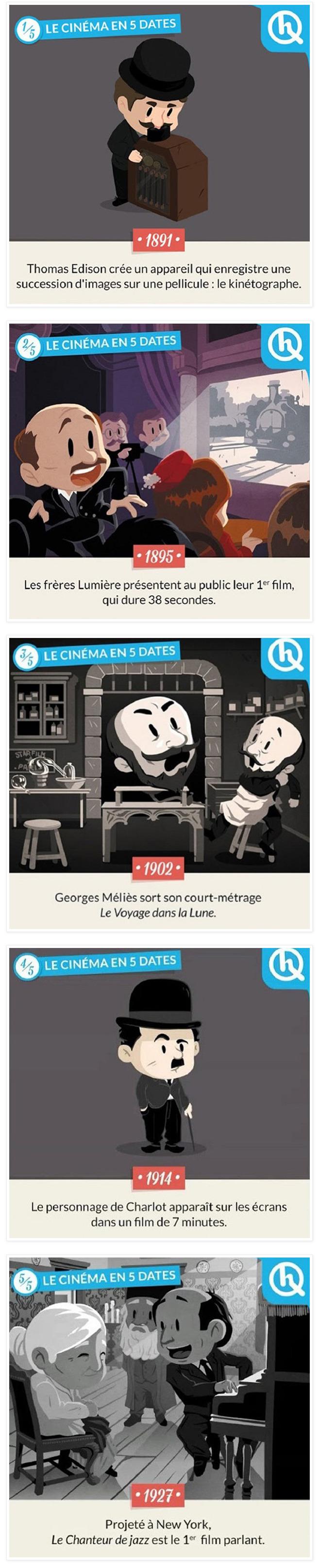 http://ticsenfle.blogspot.com.es/2011/09/lhistoire-du-cinema-en-cinq-dates.html