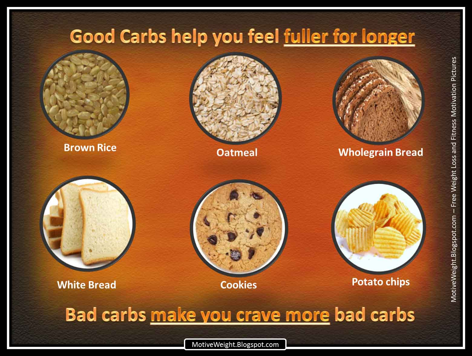 What Are Foods With Good Sources Of Carbs