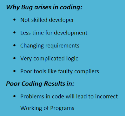 Why bug arise