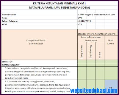 KKM IPS Kelas 7 SMP/MTs Kurikulum 2013 Revisi 2018