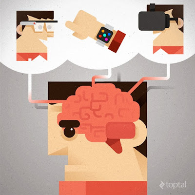 Psychology of wearables