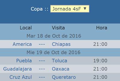 cuartos de final de la copa mx apertura 2016