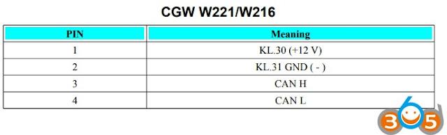 CGW-W221-W216