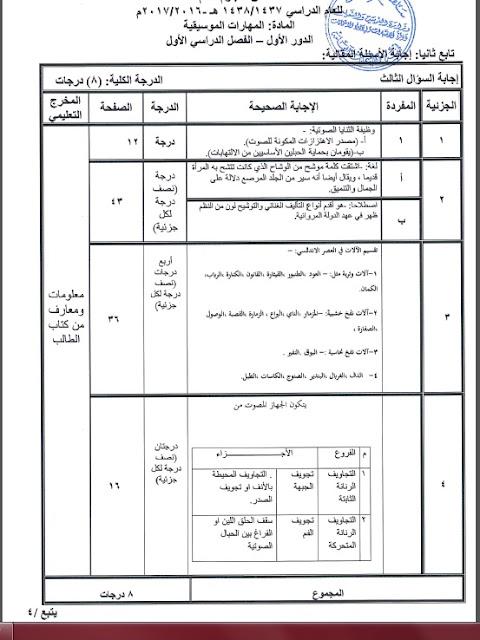 نموذج اجابة امتحان المهارات الموسيقية للصف الثاني عشر الفصل الأول 2016-2017 سلطنة عمان