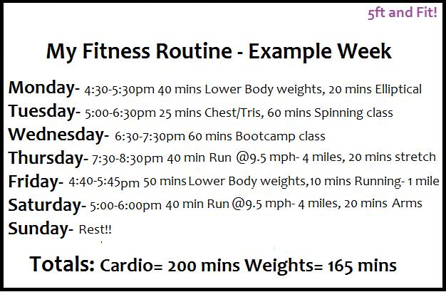Fitness Routine: Reddit Bodyweight Fitness Routine