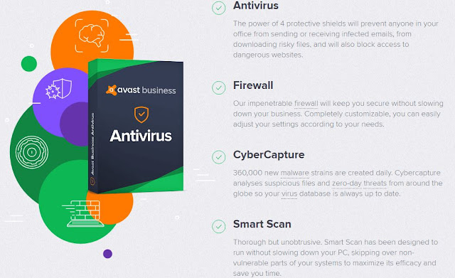 avast antivirus business protect security breach data protection