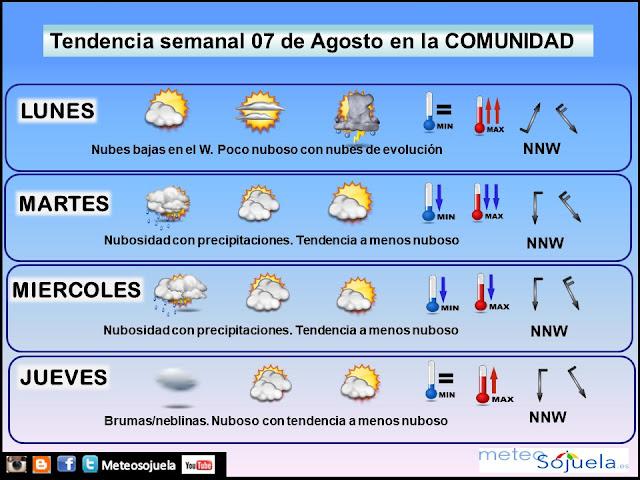 previsión,meteo,prediccion,larioja,josecalvo,meteosojuela