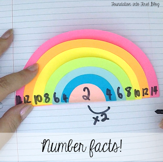 Rainbow post it notes from Kmart. Here are some great ideas for turning them into graphic organisers and fun interactive flip note books. #kmarthack #notetaking