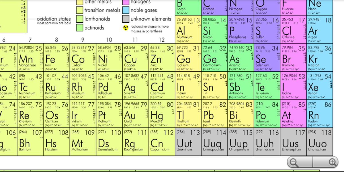 166ontcorp Apps: Periodic Table Android App