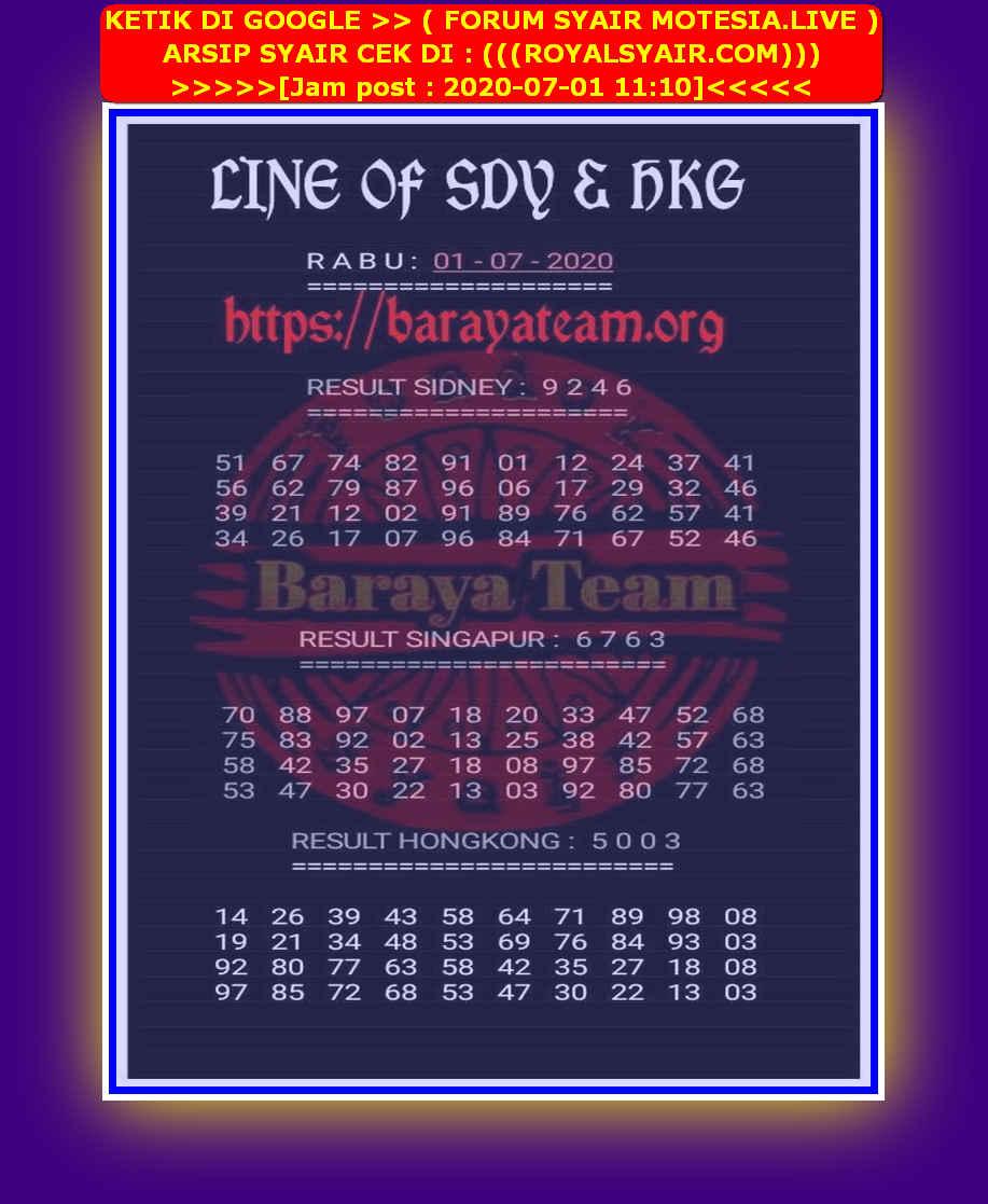 Kode syair Singapore Rabu 1 Juli 2020 190