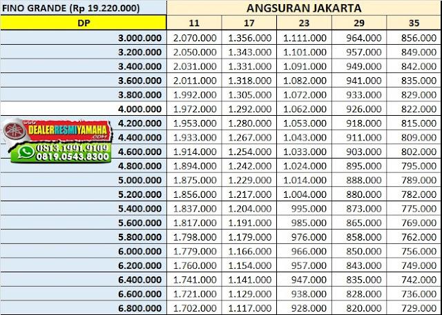 Simulasi Kredit Motor Yamaha Fino Grande Terbaru 2019, Price List Yamaha, Harga Kredit Motor Yamaha, Tabel Harga, Cicilan Motor