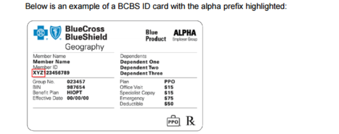 Medical Billing and Coding - Procedure code, ICD CODE : BCBS alpha
