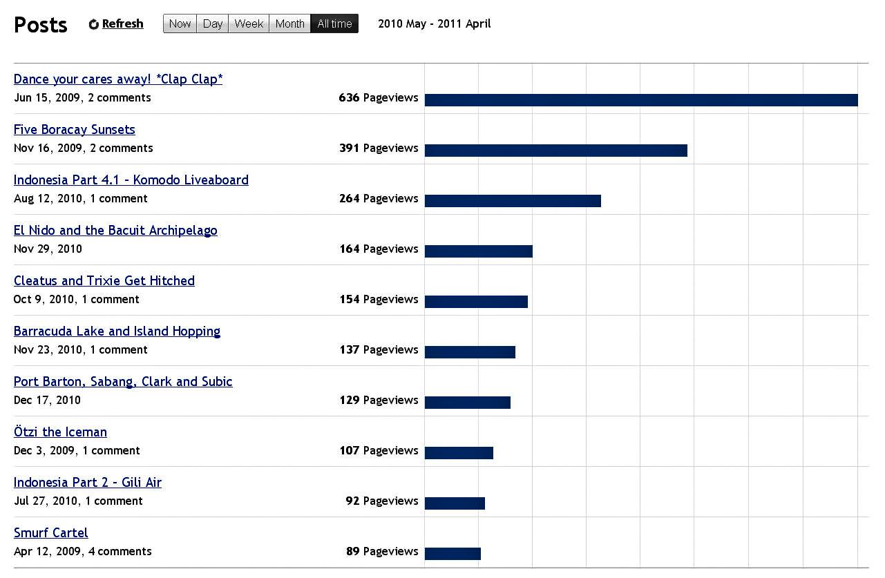 Great Firewall China Statistics