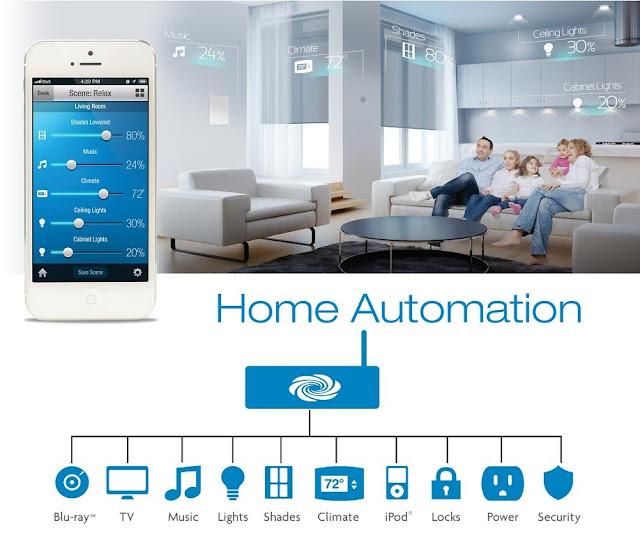 Những thiết bị điện giúp ngôi nhà của bạn trở nên thông minh hơn.