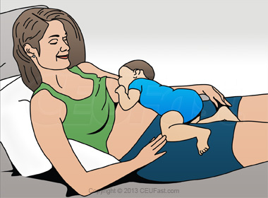 Laid-back breastfeeding