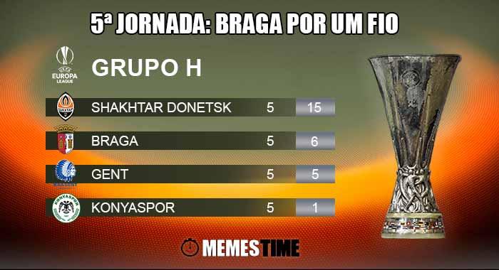 GIF Memes Time - Classificação após a 5ª Jornada do Grupo H da Liga Europa: Gent 2 – 2 Braga & Shakhtar Donetsk 4 – 0 Konyaspor by MemesTime.com (fotos base: pt.uefa.com)