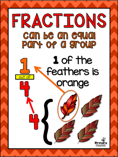 These posters help create a concrete, visual understanding of fractions.