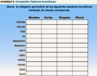 http://www.ceipjuanherreraalcausa.es/Recursosdidacticos/SEXTO/datos/01_Lengua/datos/rdi/U14/04.htm