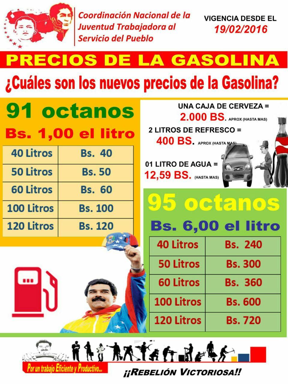 El regulador de la presión del combustible tuareg 4.2 gasolina