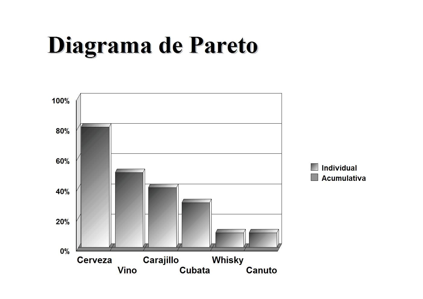 hight resolution of diagramas de despliegue