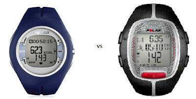 Heart Rate Monitor Review - Polar F7 Vs Polar RS300x for Fitness Test