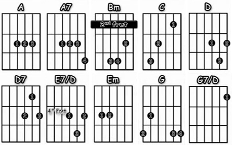Brain Damage Pink Floyd acordes guitarra acustica