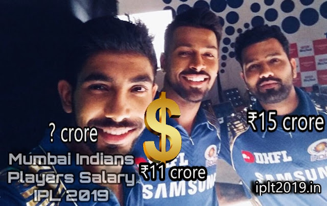 Salary of  Mumbai Indians Players in IPL 2019